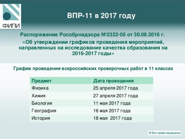 впр по биологии 2017 11 класс Студопедии
